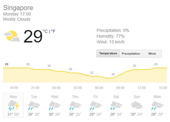 دمای هوای سنگاپور هم اکنون
